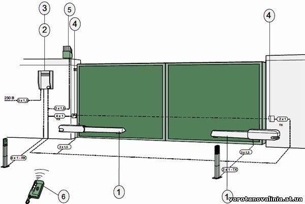 Схема автоматики для ворот.